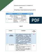 Anexos de la Resolución de Superintendencia N.docx