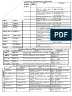 fiche-fonctions-procedures-standards.pdf
