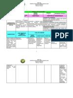 Plan de Área Lengua Castellana Periodo 2