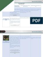 Actividad 1. Capas y categorías estéticas