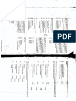 CAPE Accounting 2009 U1 P1