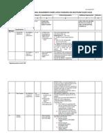 23JSCEEE Doc 14b Ag 7.5 Critical Interpretation Add Requirements as of April 217