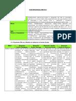 Fase estrategica PME 2019 (1).docx