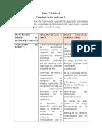 Fase 3 Matriz 4.docx