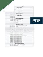 Klasifikasi Baja Karbon final 2.docx.docx