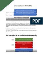 Los requisitos de software en la actualidad.docx