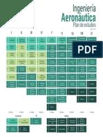 Plan Estudios Ingenieria Aeronautica