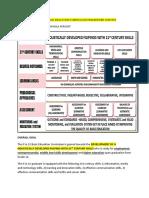 THE K TO 12 PHILIPPINE BASIC EDUCATION CURRICULUM FRAMEWORK CONTEXT.docx