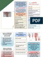 leaflet Tumor-Ganas-Laring-.docx