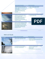 Aviation-Cloud-Chart.pdf