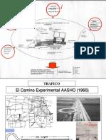 1=TRAFICO -clase DE PAVIMENTOS.pdf