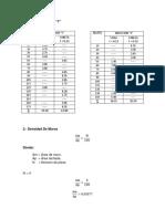 015 - Registro de Colocacion de Grava de Drenaje