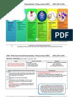 IPD-BAGIAN II-Bodrex Booster.pdf