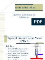 Pressure Valves Types