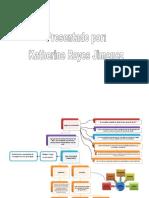 Mapa Conceptual NIIF 10.Katherinereyesjimenez