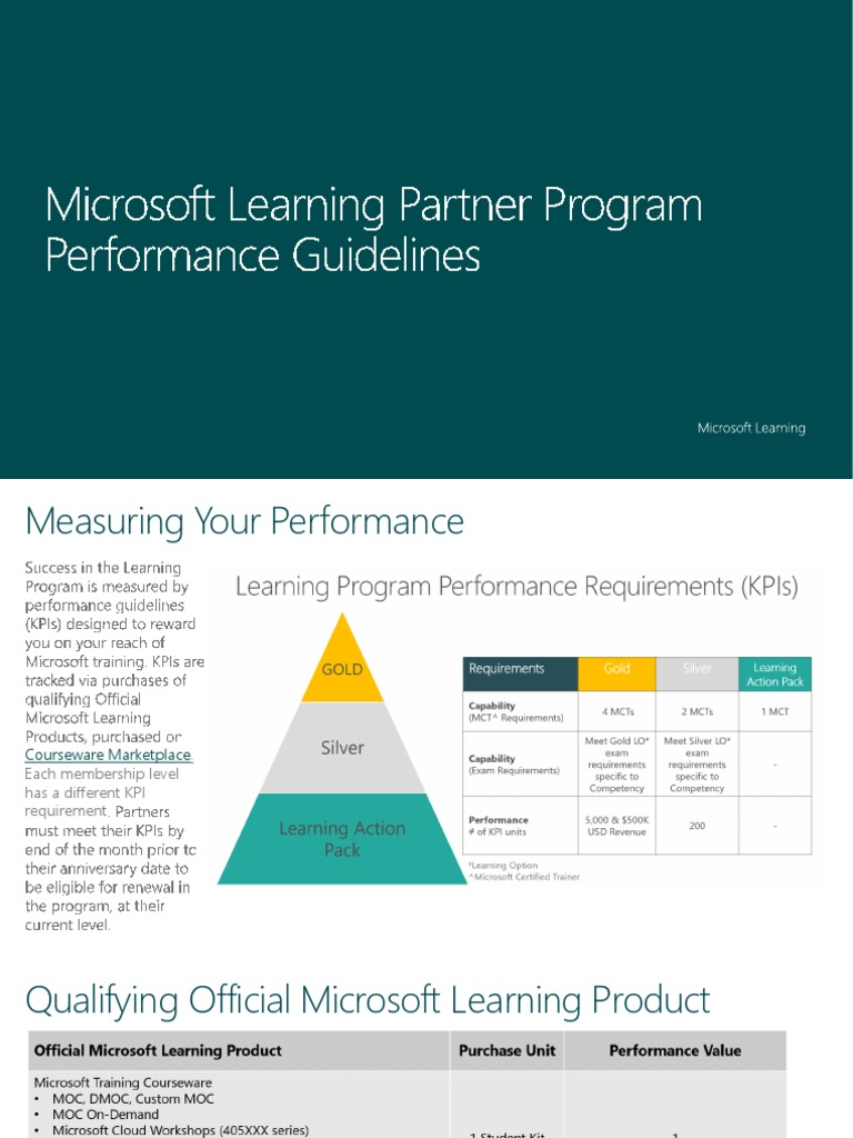 Learning Option Performance Guide   Microsoft   Massive Open Online