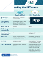 UnderstandDifferenceInfographic-508.pdf