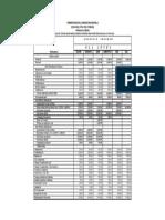 TUITION FEE 2015-2016 Graduate Schools