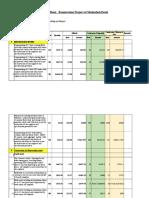 नीति तथा कार्यक्रम २०७६-७७ फाइनल
