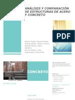 Analisis Concreto y Acero