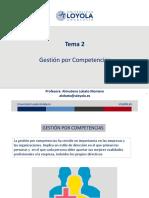 Tema 2 Gestión de RRHH Basada en Competencias
