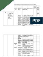 INVESTIGACION VARIABLES EXPOSICIÓN.docx