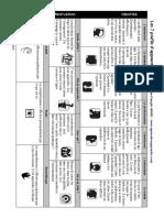 les-7-profils-dapprentissage.pdf