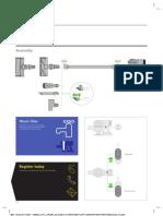Dyson V7  Manual