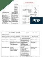 42448064-JSA-for-Crawler-Crane-Installation-Form.doc