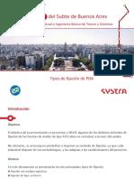 SYF-PDA00-PR-00000-0129-01