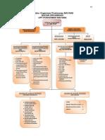6. Struktur Organisasi Puskesmas Mayang yg baru.docx