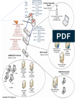 scheme reseau plot1