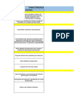 CARACTERIZACIÓN DEL PROCESO DE F+D