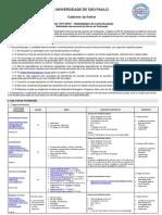 Edital 1071 - Mobilidades de Curta Duração