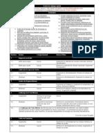 Reglage PDF