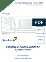 20120125 - Topologías de Conectividad