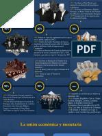 Integracion Union Europea