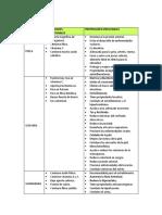 PROPIEDADES NUTRICIONALES Y MEDICINALES FRUTAS.docx