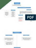 mapa sinoptico Doc1