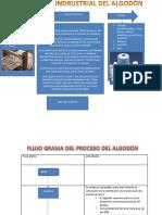 Proceso Indrutial Del Agodón - Copia