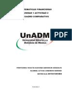 GMAF_U1_A2_FINAL_LEZM.docx