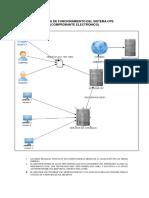 Proceo_Facturacion_Electronica.pdf