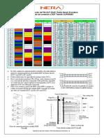 Guia Pin OUT Evolution.pdf
