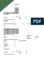 Hasil Data Mp Hipertensi- Pkm Amahai