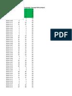 Final Input Data on Rbs
