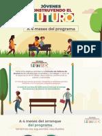 Jovenes Construyendo El Futuro Informe 4 Meses