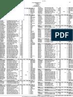Lista de Precios Deltron