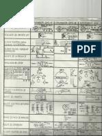 ajuste de puertas schindler 2.pdf
