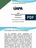 Presentación -UNIDAD - V