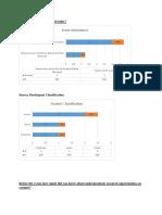 rrr survey results assessment